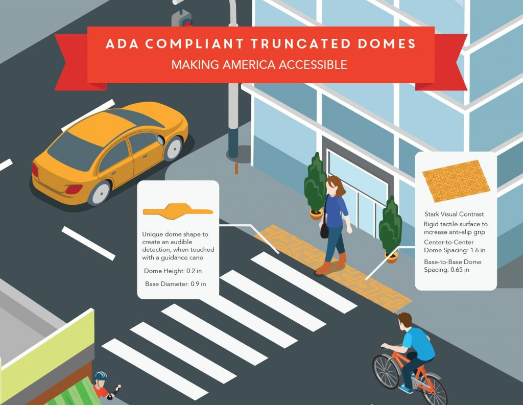 ADA Compliant Truncated Domes